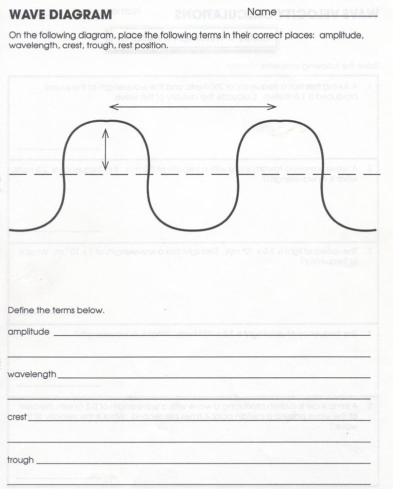 wave diagram worksheet resultinfos. Black Bedroom Furniture Sets. Home Design Ideas
